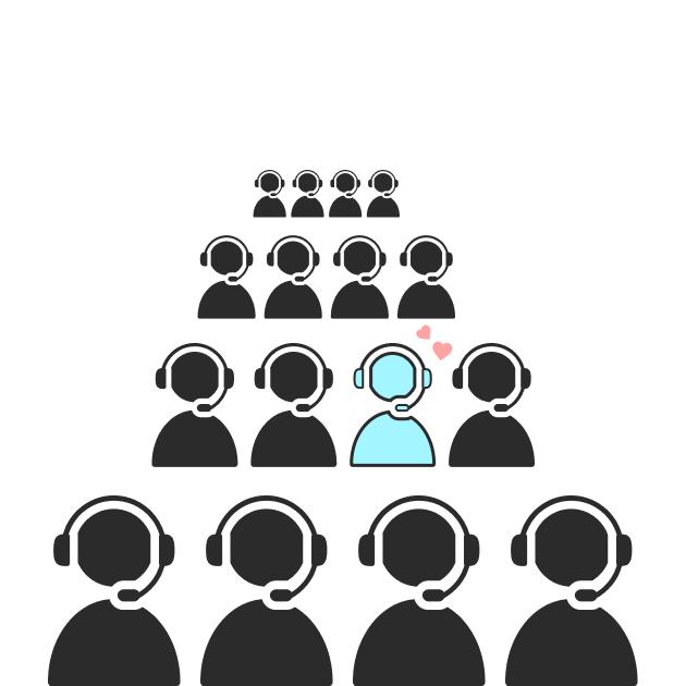Det du vill veta om telemarketing – och hur det får dig att uppnå dina resultat