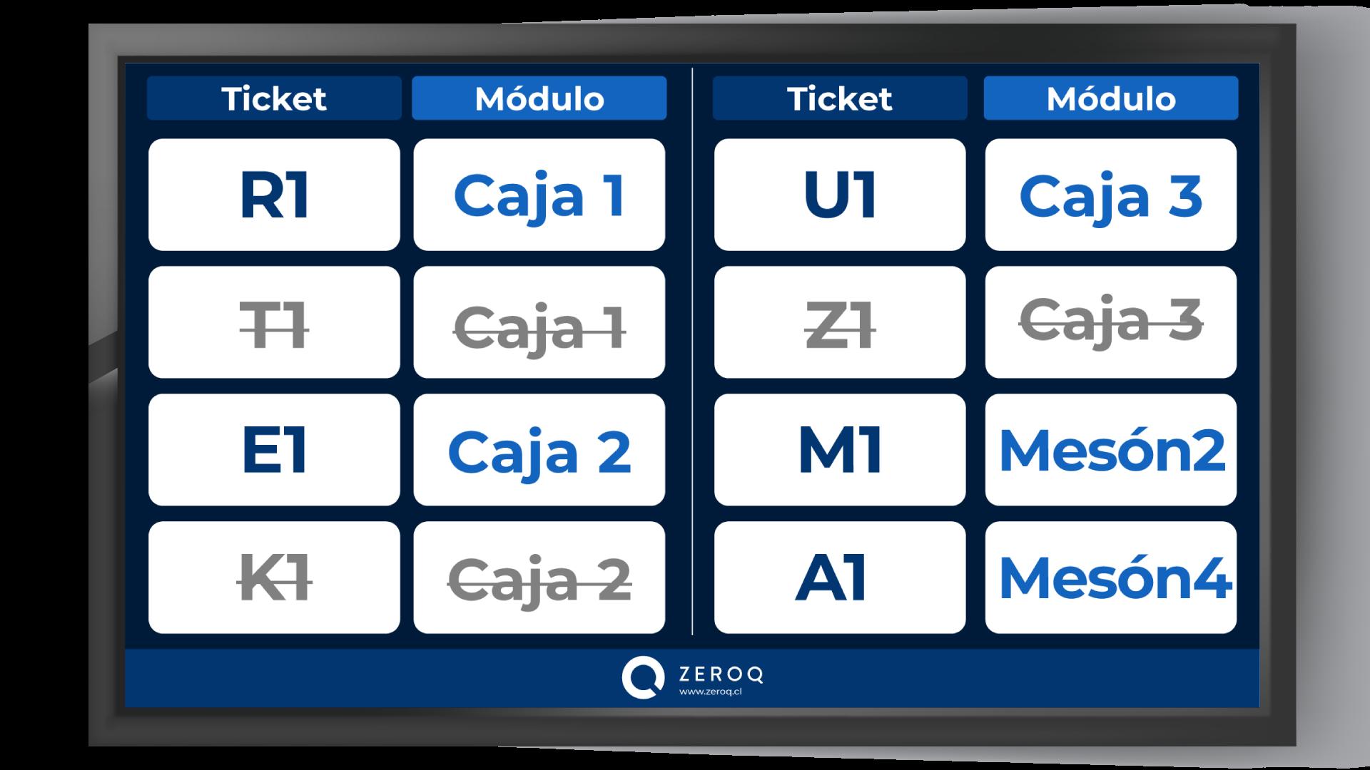 Numero de ticket, caja y/o módulo
