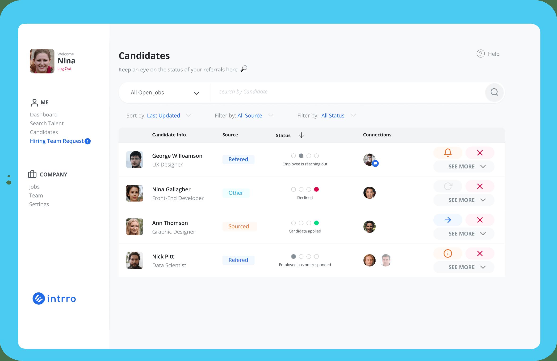 Intrro Candidates Screenshot