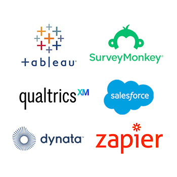 Connects with Customer Data