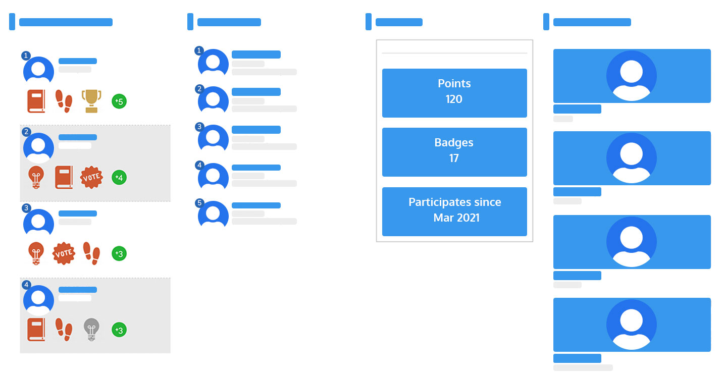 Custom Image Completion by Engagement Gamification