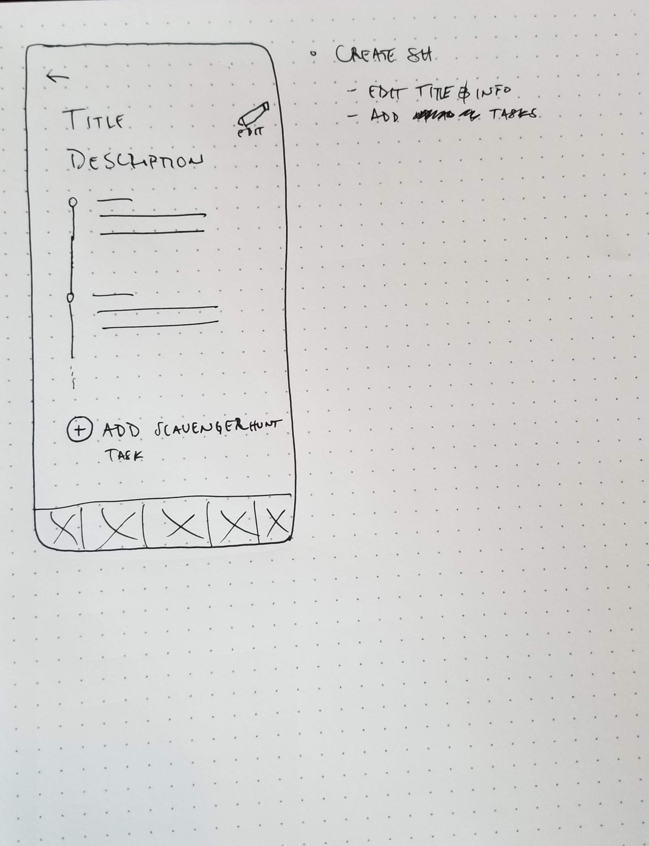 Airbnb wireframe sketches
