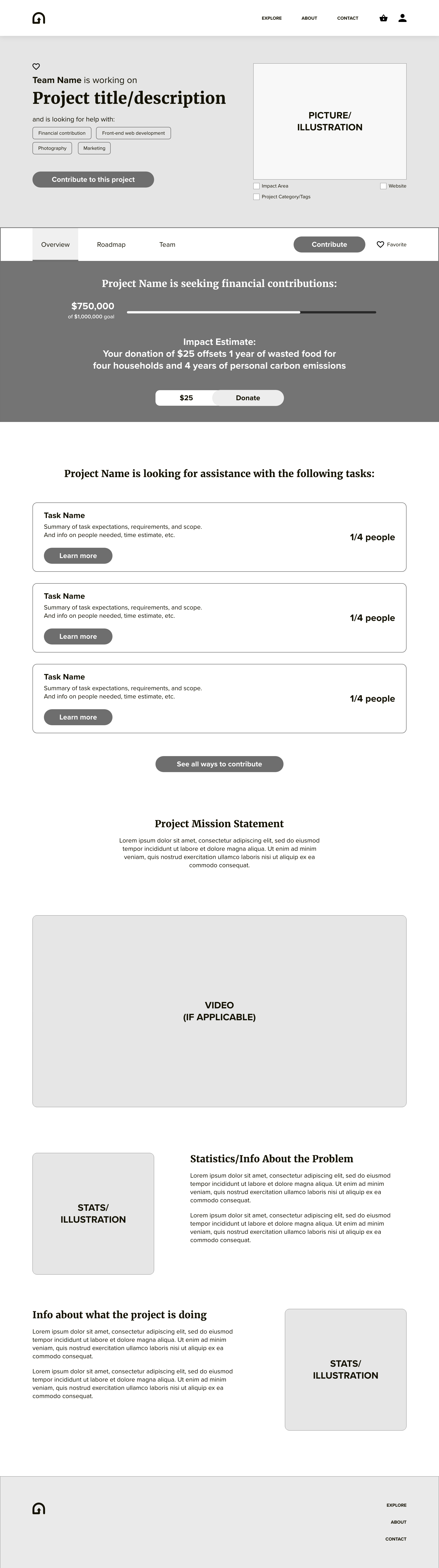 GiveShop wireframe