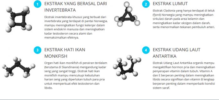 bahan obat forex