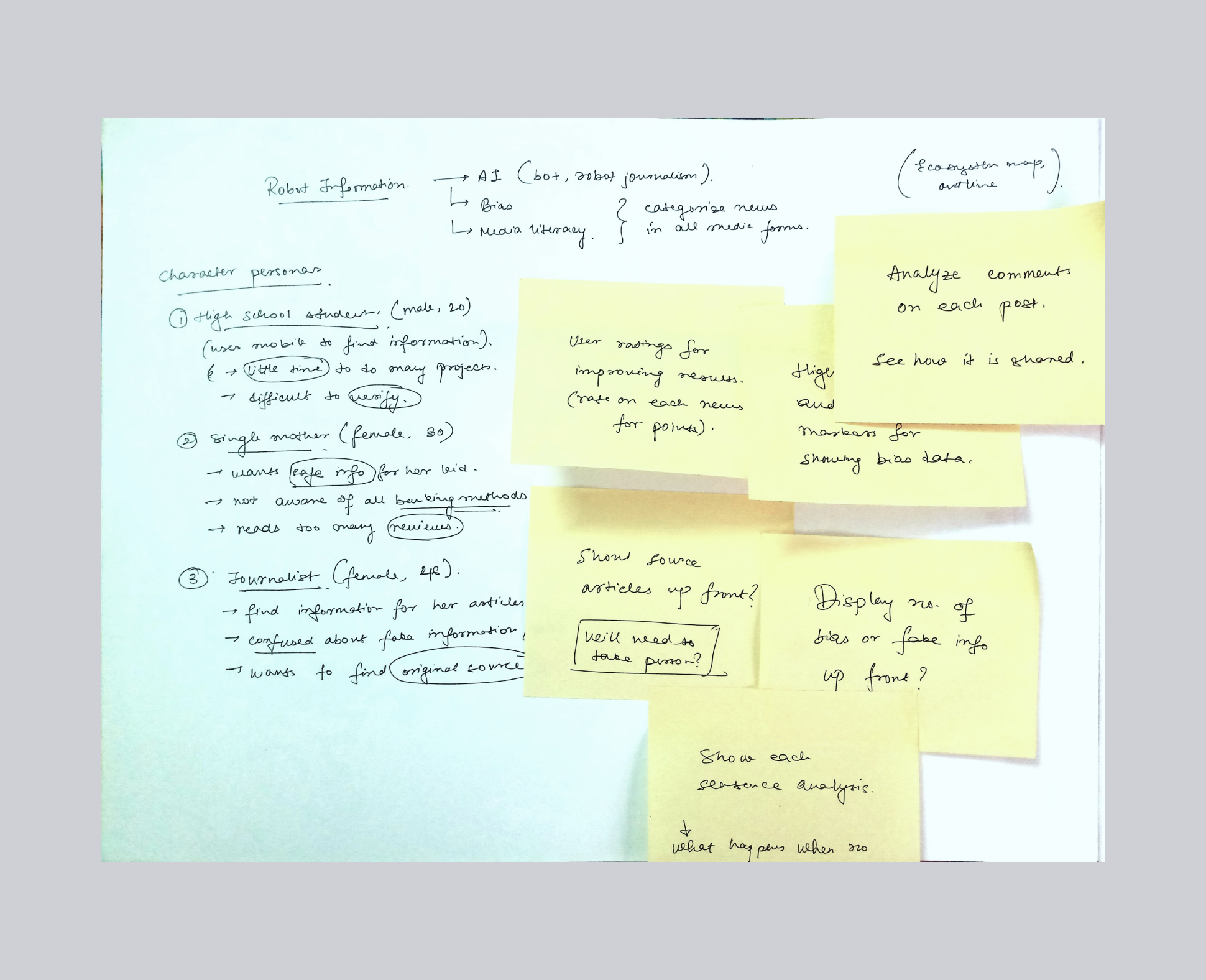 User Research Image