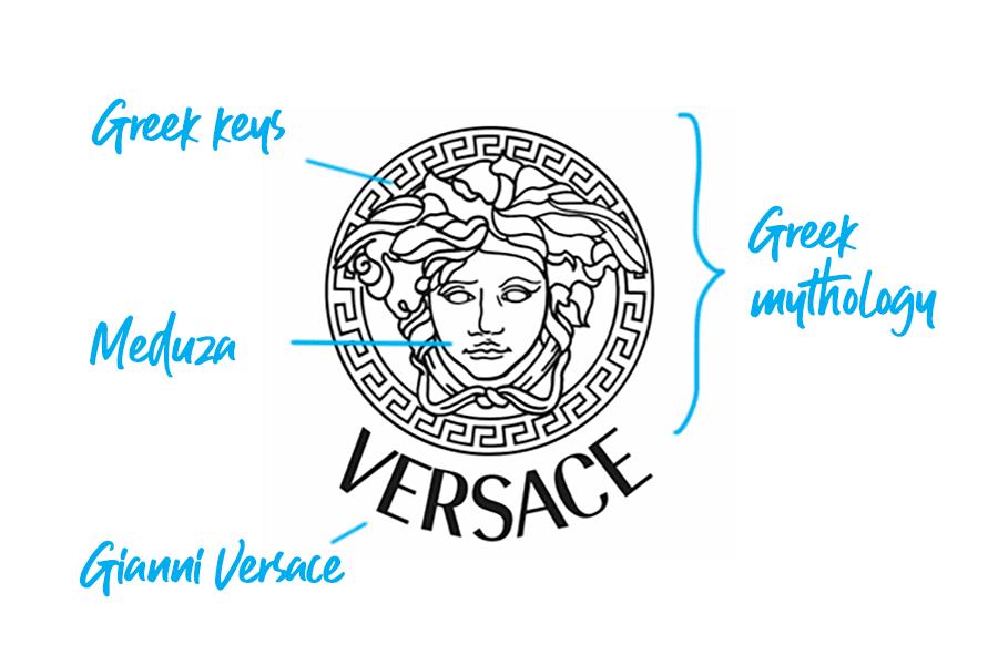 Versace logo explained