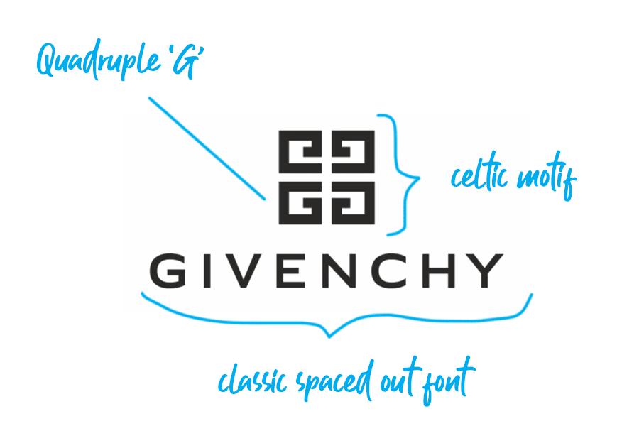 Givenchy logo explained