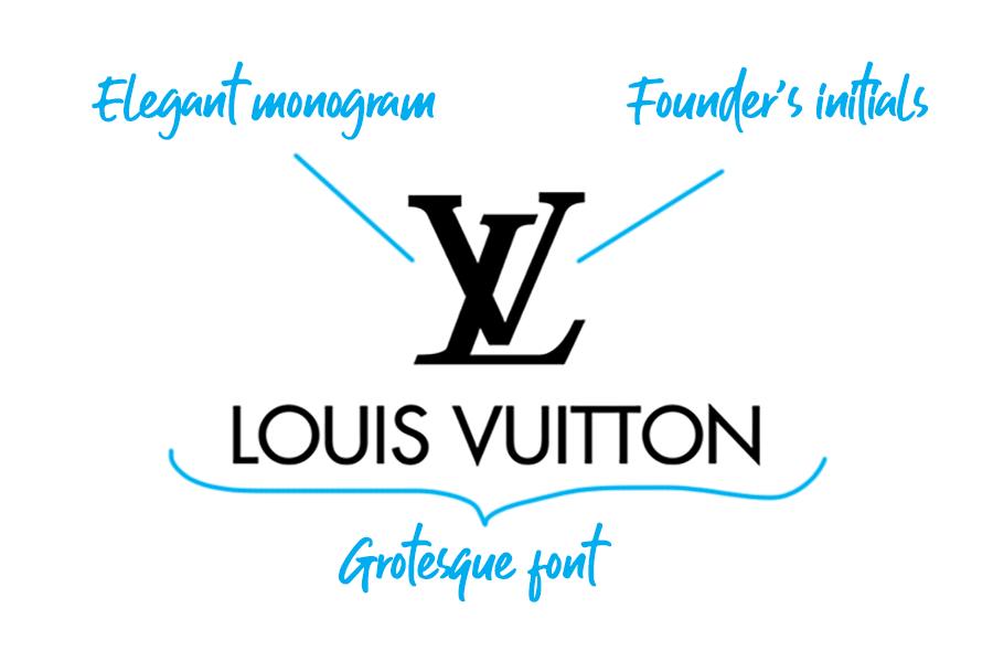 Louis Vuitton logo explained