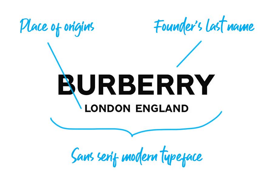 Burberry logo explained