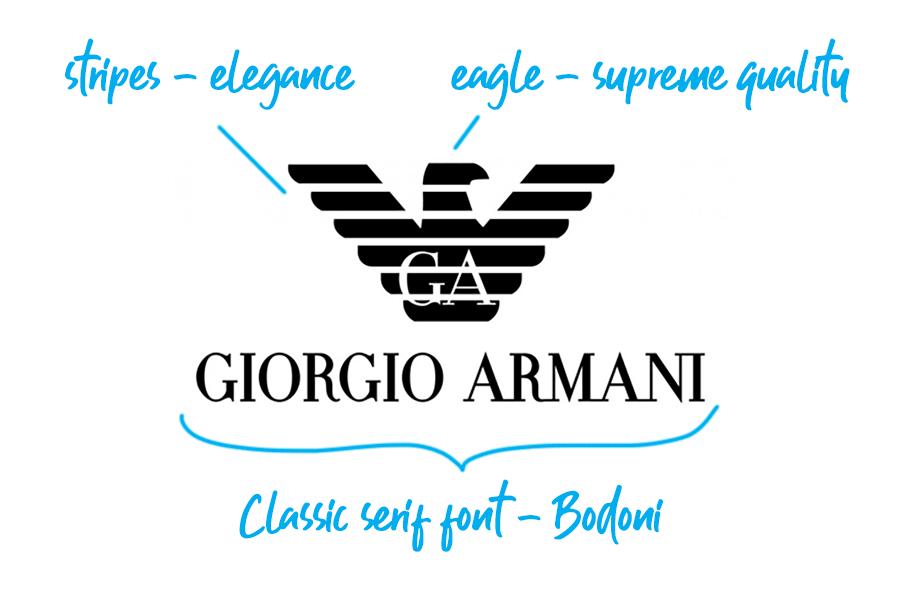 Giorgio Armani logo explained