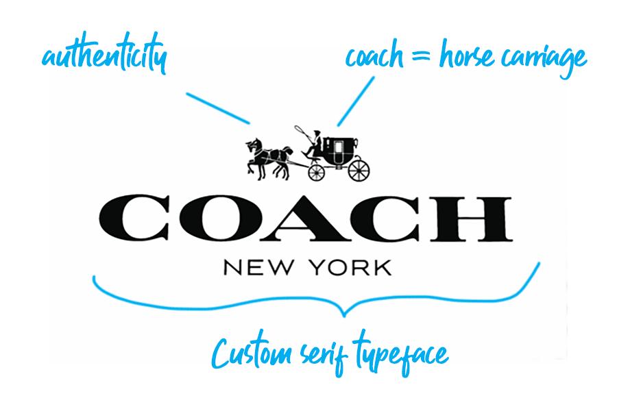Coach logo explained