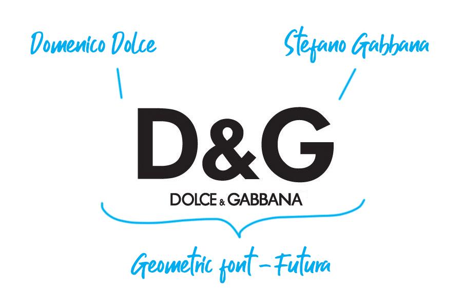 Dolce & Gabbana logo explained