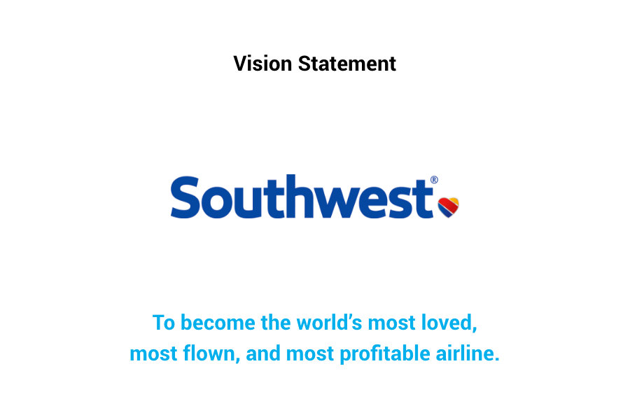 Southwest Vision Statement - To become the world's most loved, most flown, and most profitable airline.