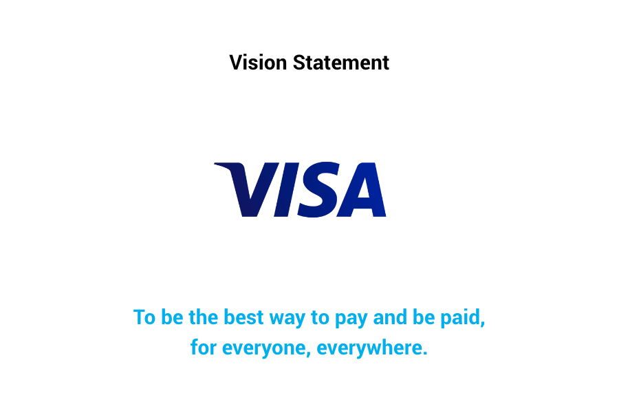 Visa Vision Statement - To be the best way to pay and be paid, for everyone, everywhere.