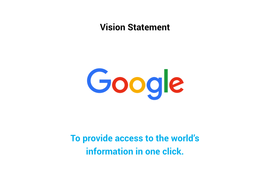 Google Vision Statement - To provide access to the world's information in one click.