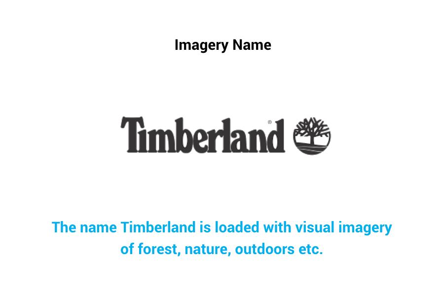 Timberland - imagery name