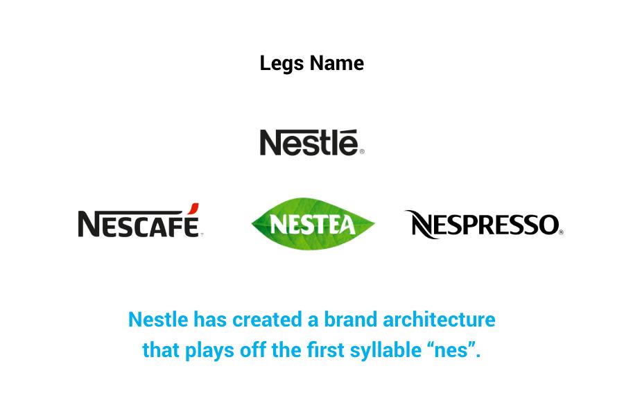 Nestle - legs name