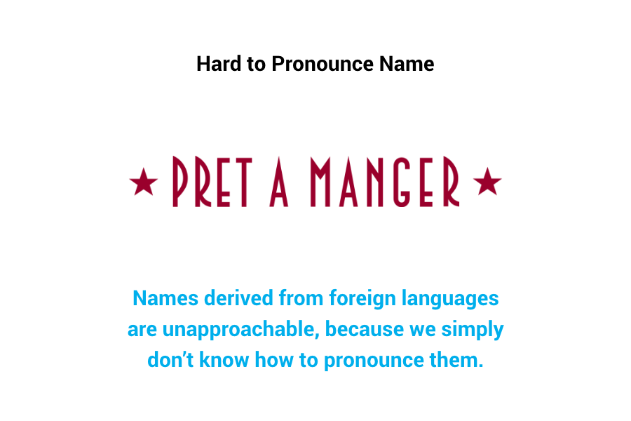 Pret A Manger - Hard to pronounce name