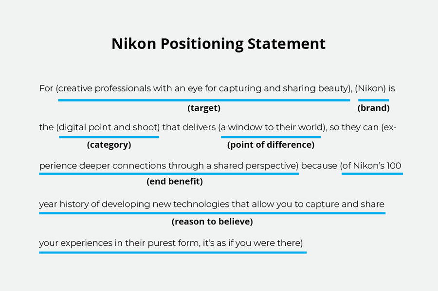 Nikon Positioning Statement