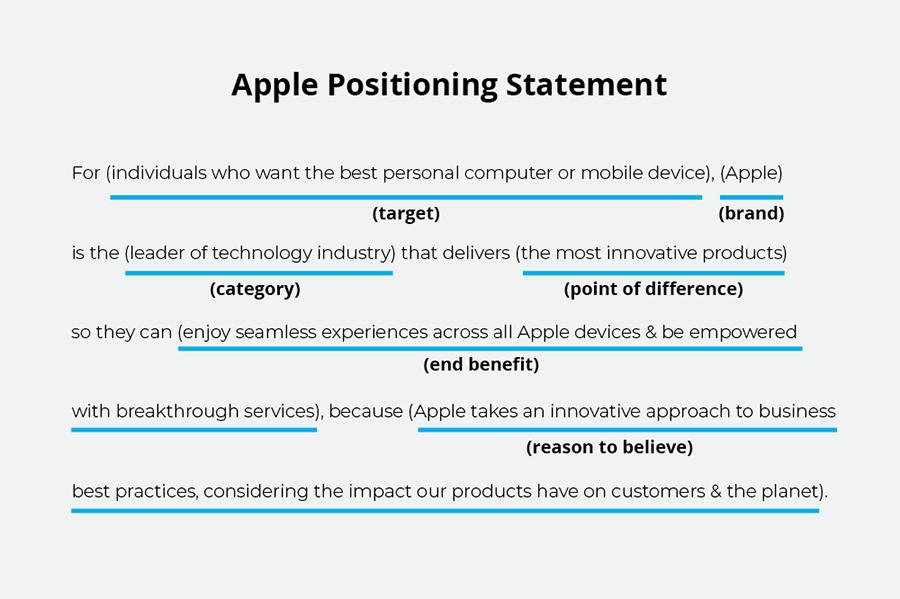 Apple Positioning Statement
