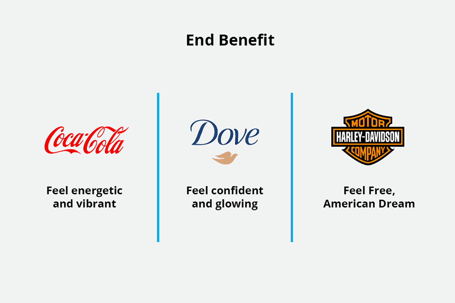 End benefit