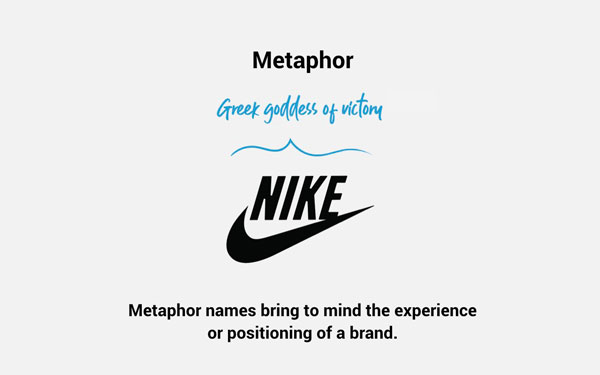 Metaphor Names