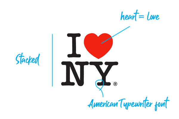 I love New York logo explained