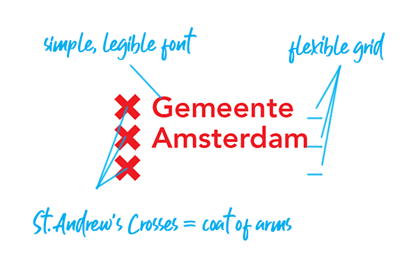 Amsterdam logo explained