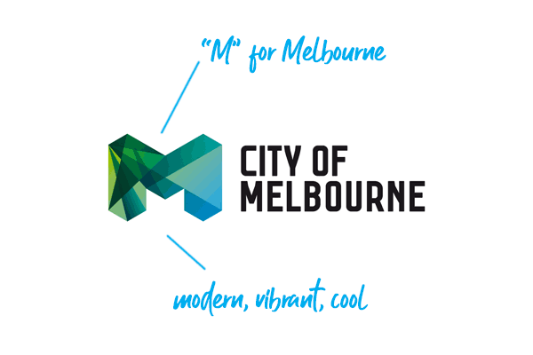City of Melbourne logo explained