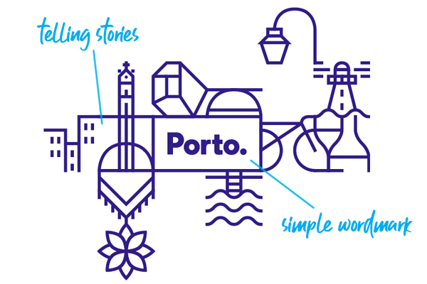 Porto logo explained