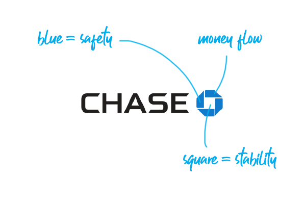 Chase Bank logo explained
