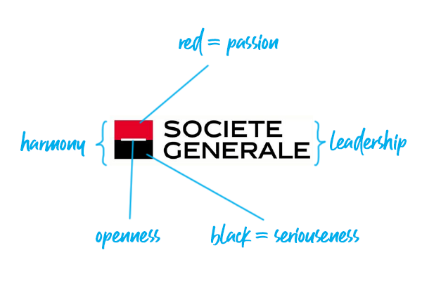 Societe Generale logo explained