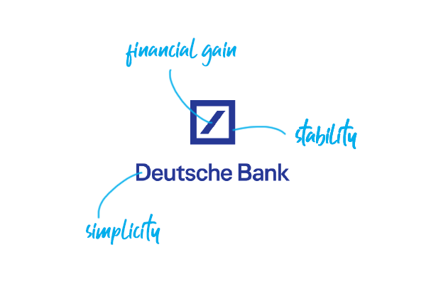 Deautsche Bank logo explained