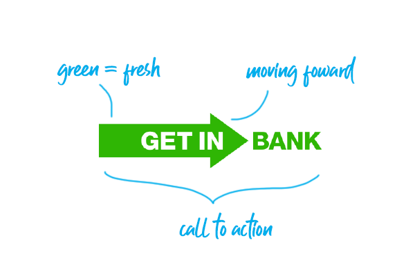 GetIn Bank logo explained