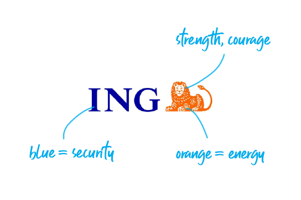 ING Bank logo explained