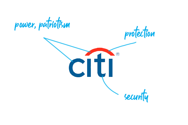 Citi Bank logo explained