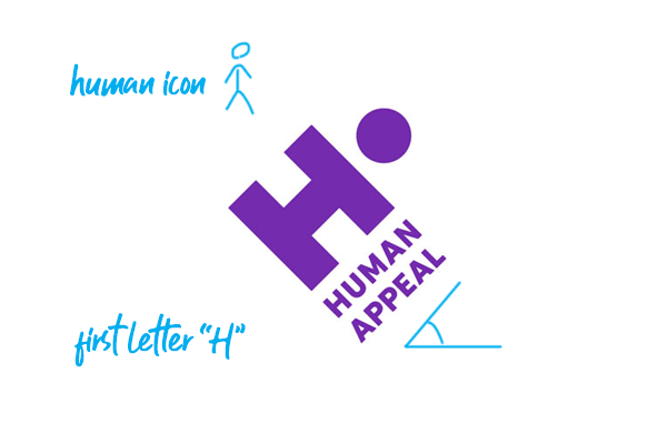 Human Appeal logo explained