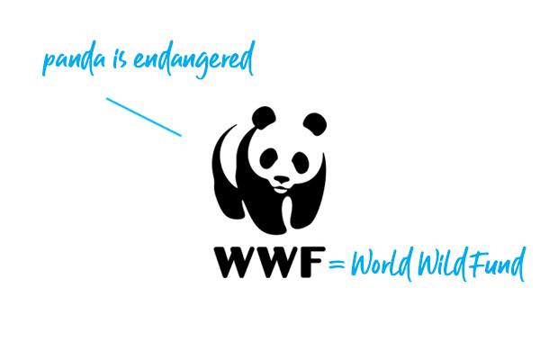 WWF logo explained