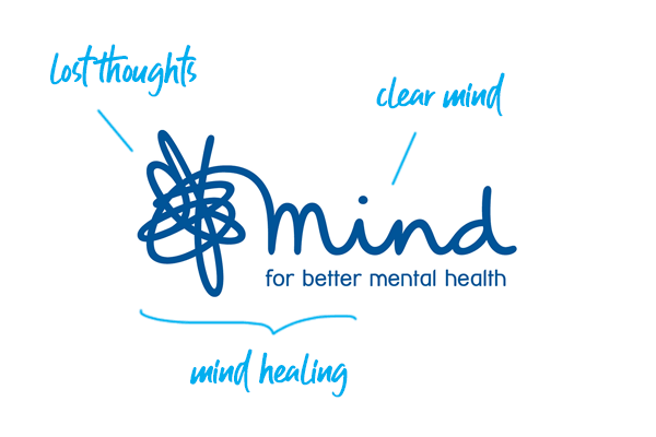 Mind logo explained