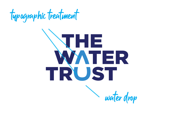 The Water Trust logo explained