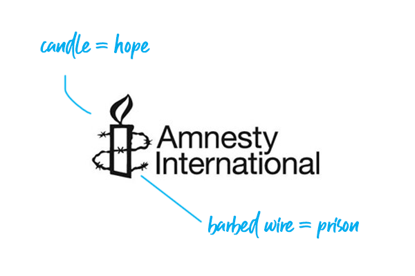 Amnesty International logo explained