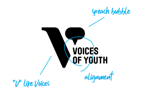 Voices of Youth logo explained