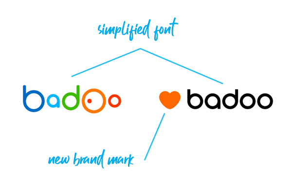 Badoo rebrand explained
