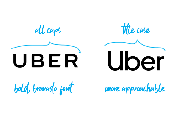 Uber rebrand explained