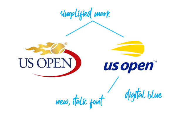 US Open rebrand explained