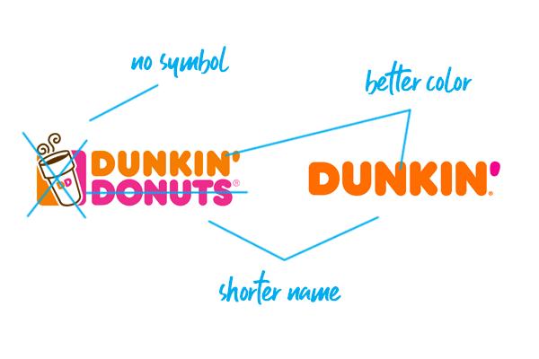 Dunkin' rebrand explained