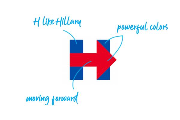 Hillary Clinton campaign logo 2016