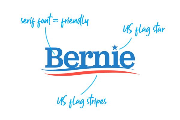 Bernie Sanders campaign logo 2016