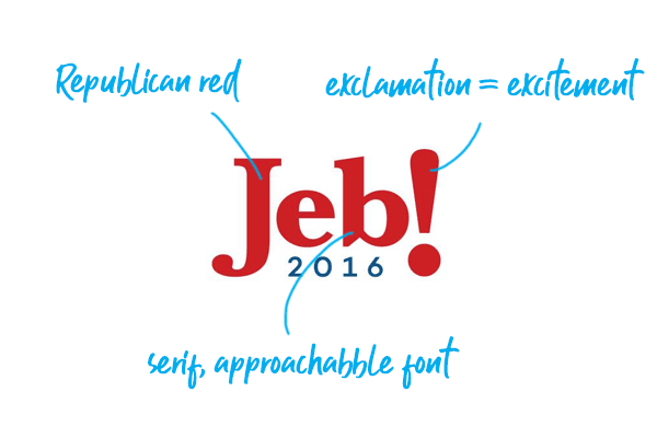 Jeb Bush campaign logo 2016