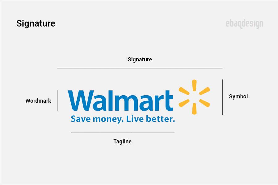 Signature example - Wallmart